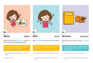 Học từ vựng tiếng Anh qua âm thanh tương tự