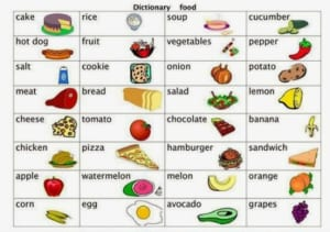học tiếng Anh qua hình ảnh theo chủ đề