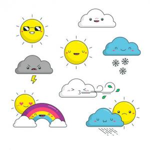 thời tiết chủ đề