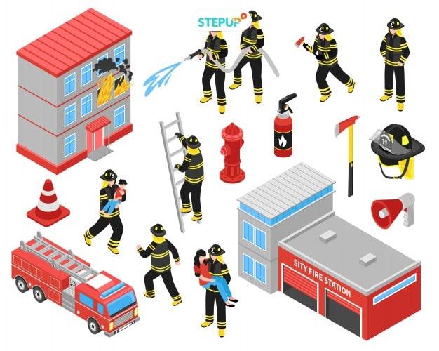từ vựng về phòng cháy chữa cháy