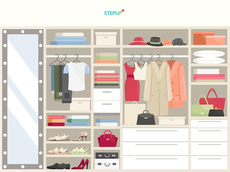 viết về bộ sưu tập quần áo bằng tiếng Anh