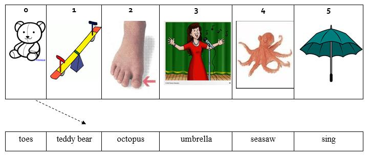 bài tập từ vựng tiếng Anh lớp 1